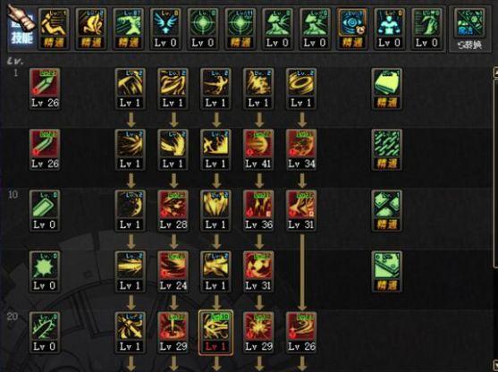 dnf黑暗武士刷图技能怎样排列 dnf黑暗武士刷图怎样加点图片