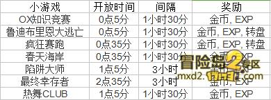 【旧约】小游戏207.png