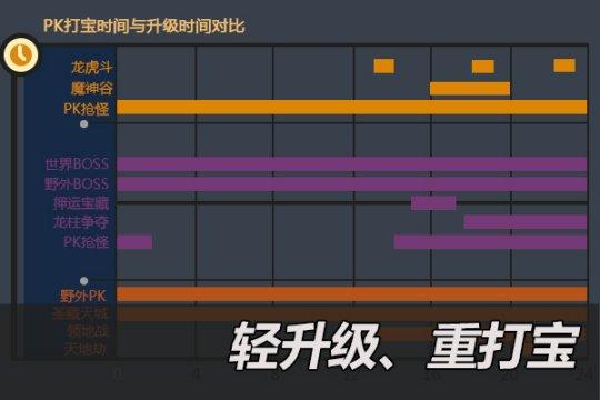 《龙武2》2.24新上班族版前瞻 刀妹出击