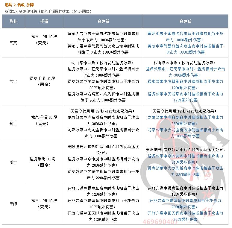 1214西洛更新指南:手镯篇(梵天阎魔).png
