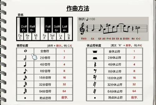 有了这张图,基本上学过音乐的,都能大概明白了 大家熟悉的七音阶: Do Re Mi Fa So l La Si,他们的代码正好就是他们的音名, 所以七音阶表示成: C D E F G A B。休止符使用「R」表示。 升降音 音阶升半音用「+」, 如: C+ 音阶降半音用「-」, 如: B- 音长表示法 四分音符就使用「4」,八分音符就使用「8」,十六分音符使用「16 」,其他以此类推,全音符则使用「1」。 如: G4E4E2F4D4D2C4D4E4F4G4G4G2 但是,游戏里也可以用L 表示总音长 也就