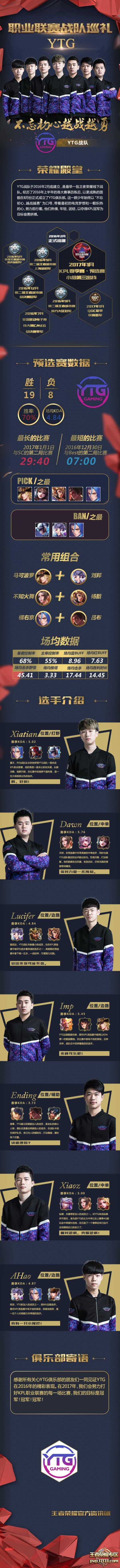 王者荣耀YTG战队介绍