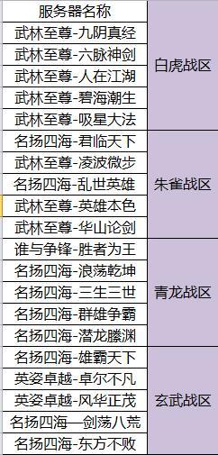 2017五岳之巔戰隊PK賽熱身賽火熱開啟