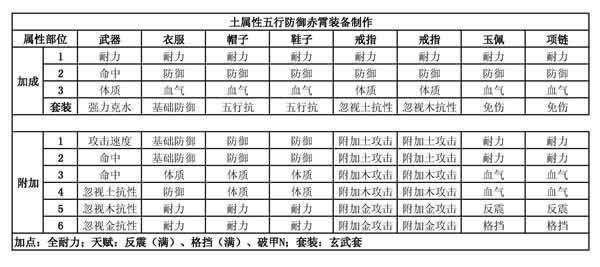 云南白药、华润三九等旗下产品提价 OTC迎持续涨价潮