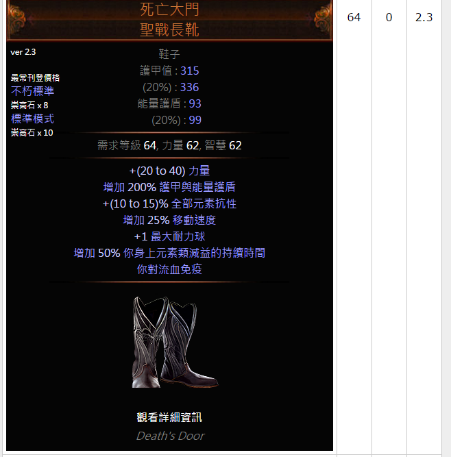 FireShot Capture 38 - 流亡黯道 (Path of Exile) 透視鏡|物品|_ - http___gametsg..png