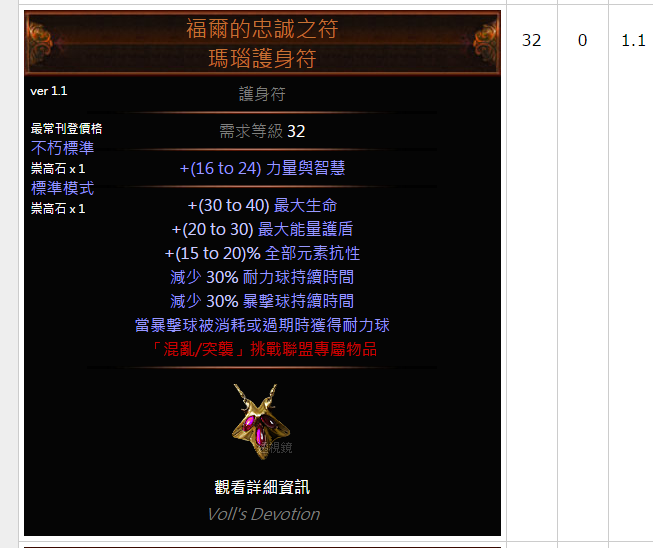 FireShot Capture 39 - 流亡黯道 (Path of Exile) 透視鏡|物品|_ - http___gametsg..png