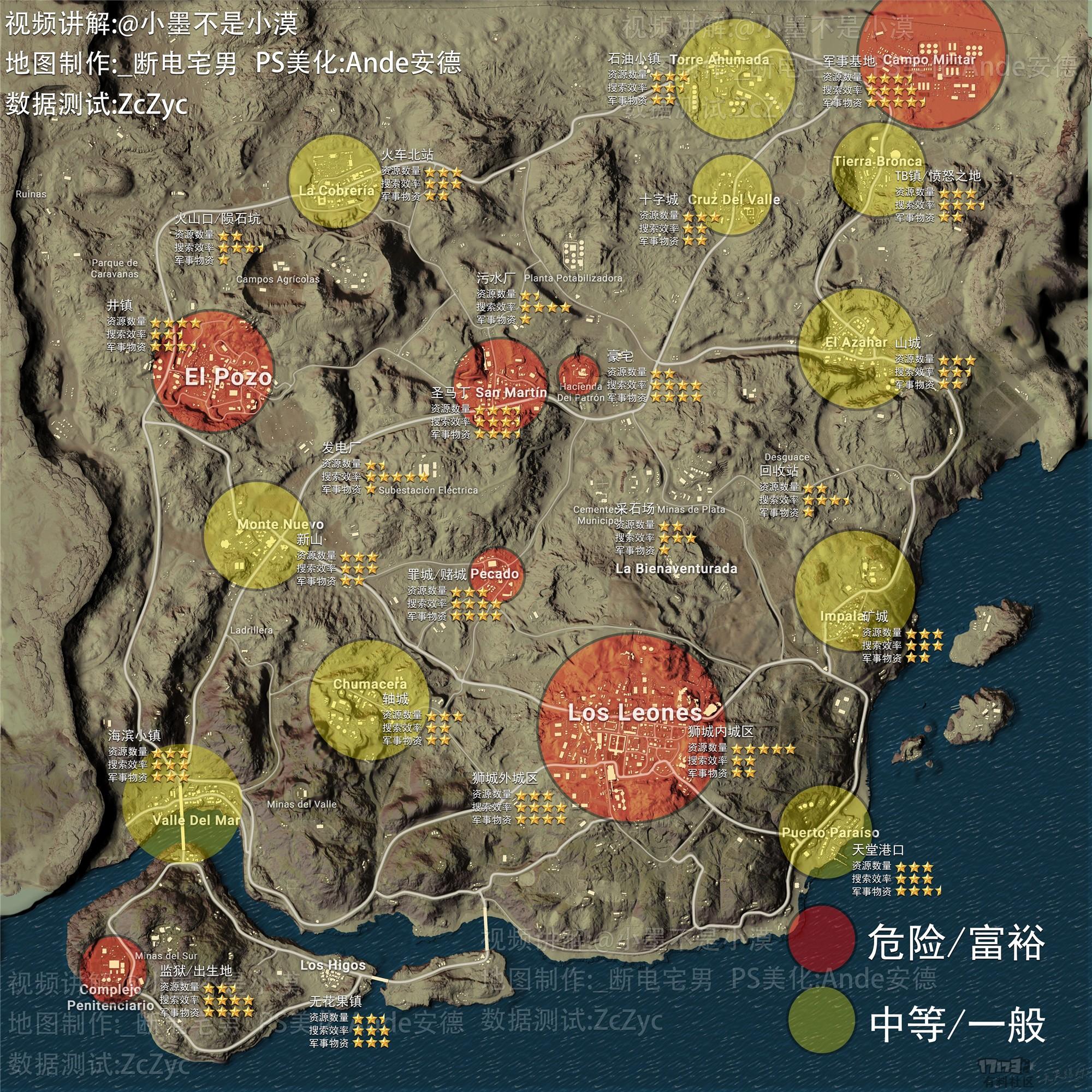 沙漠地图资源分析.jpg