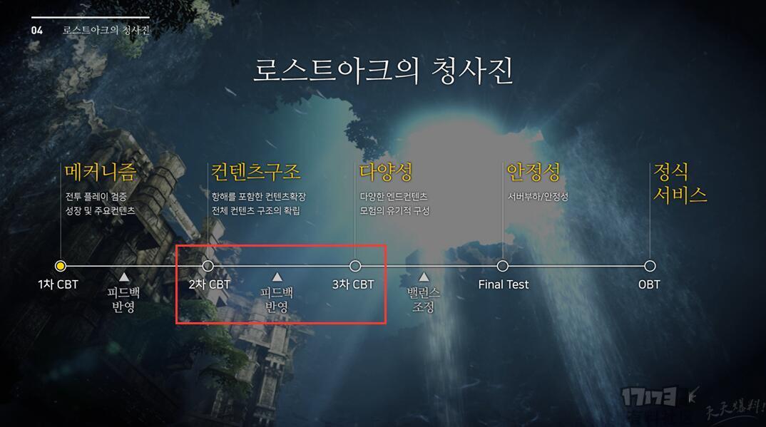 失落的方舟3测预告-00.jpg