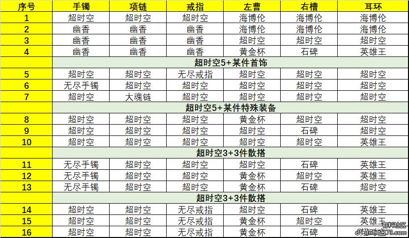 16种搭配表.png