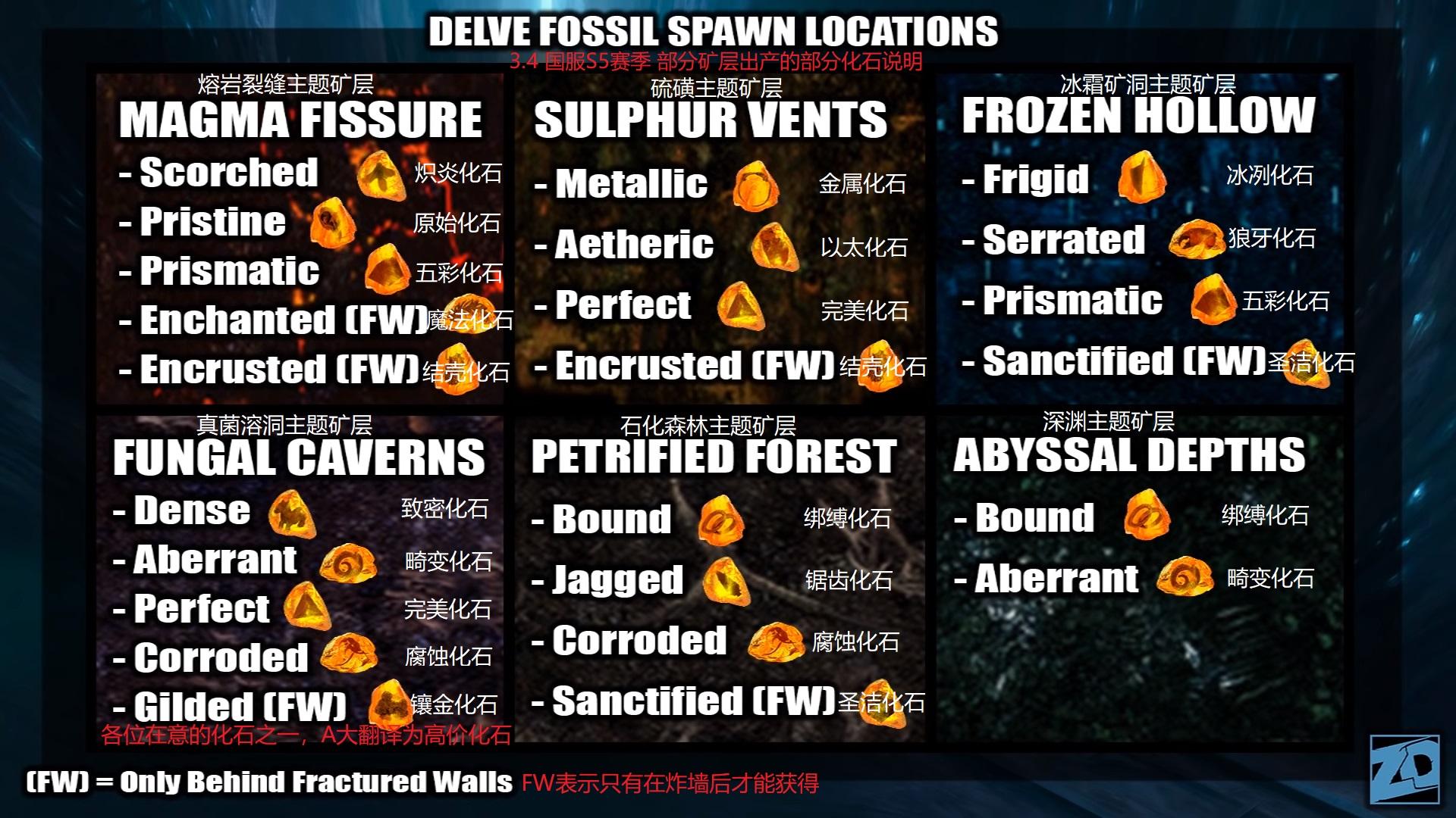 化石出处 - 副本.jpg