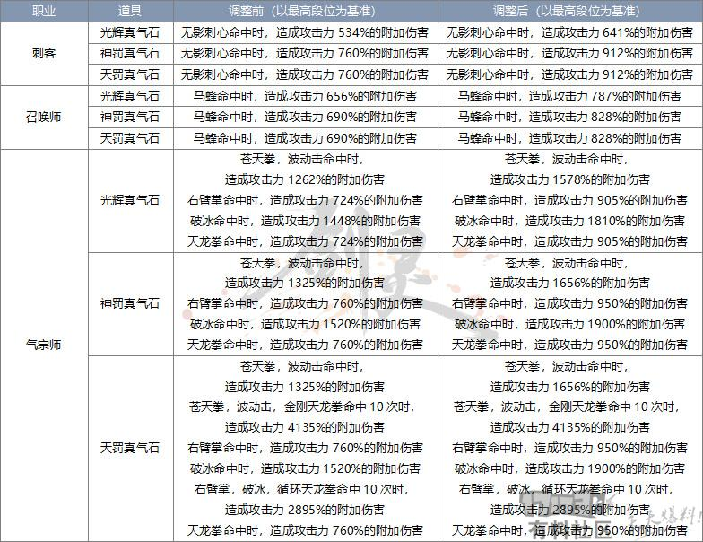 职业调整-2.jpg