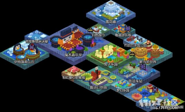 冒险岛2 500金箱子之玩具城篇 未经许可 禁止转载 违者必究