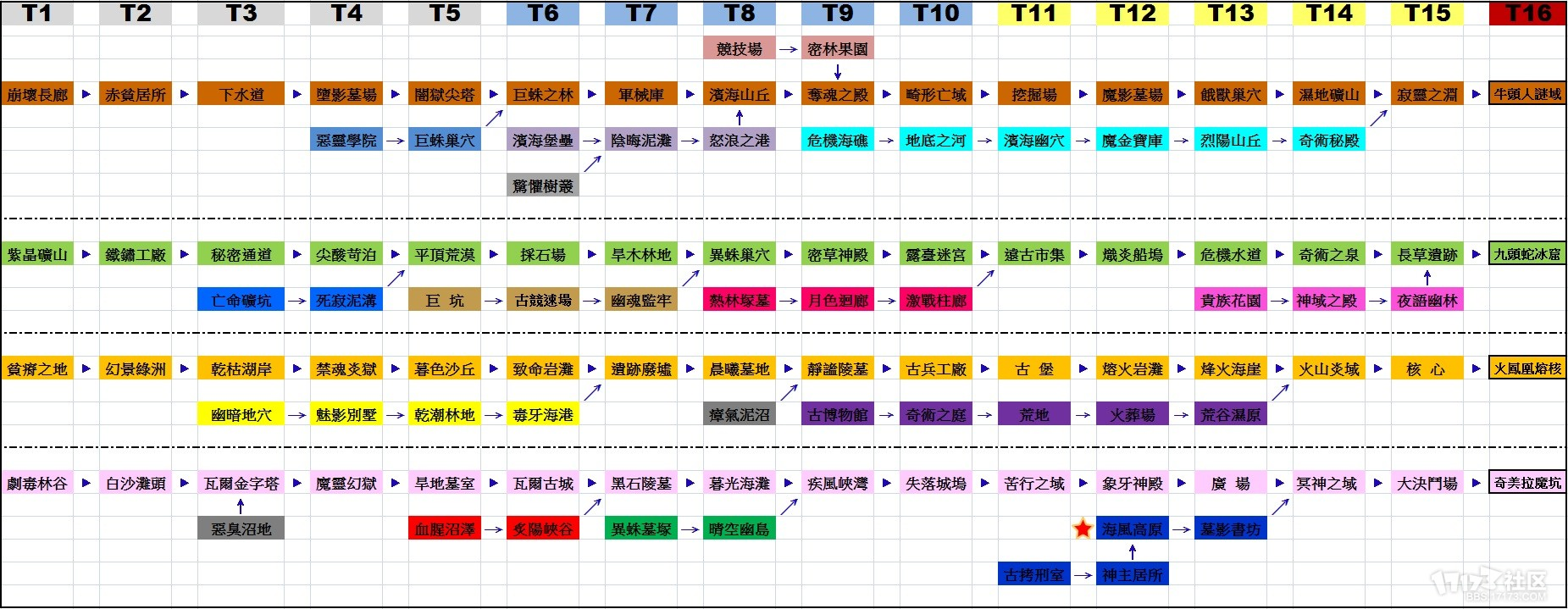 【Ver2.4】普通地圖等階關係表.jpg